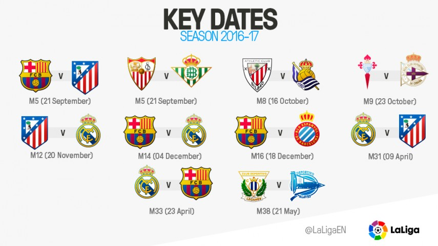 spanish la liga matches