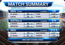 India-v-Australia-2nd-test-3rd-day-126-runs