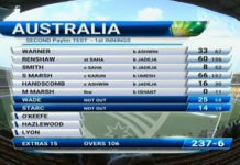 India-v-Australia-2nd-test-2nd-day