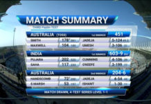 Cricket-India-v-australia-test-series