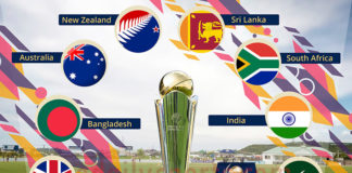 ICC Champions trophy 2017 fixtures, venues, team list, time table