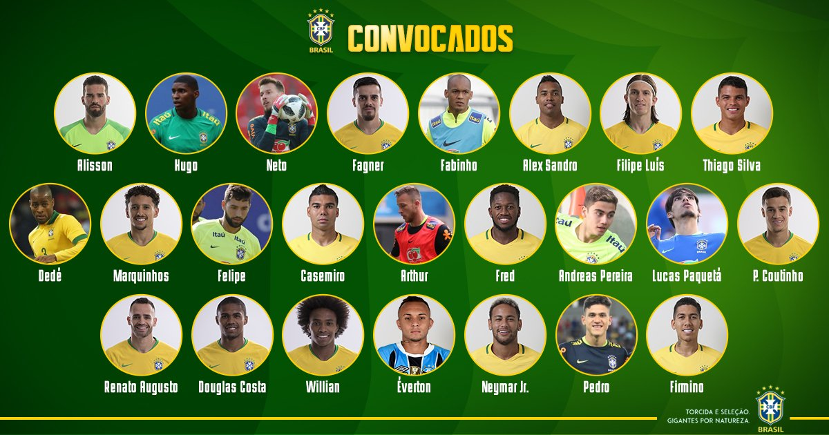 Andreas Pereira And Artur Join Brazil Squad For USA Tour